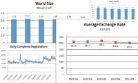 Экономические итоги Second Life во втором квартале 2011 года